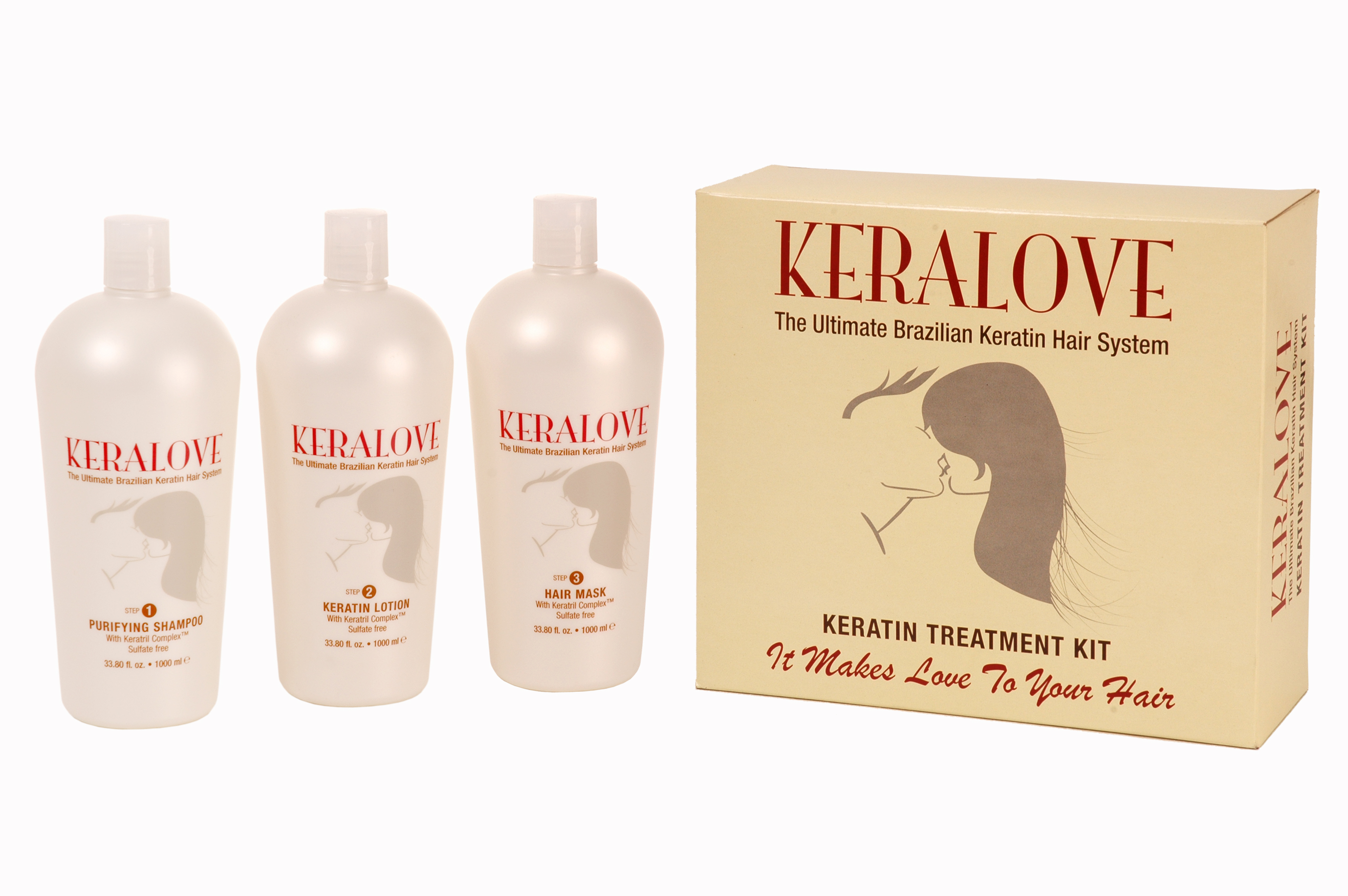 Qu es Keralove